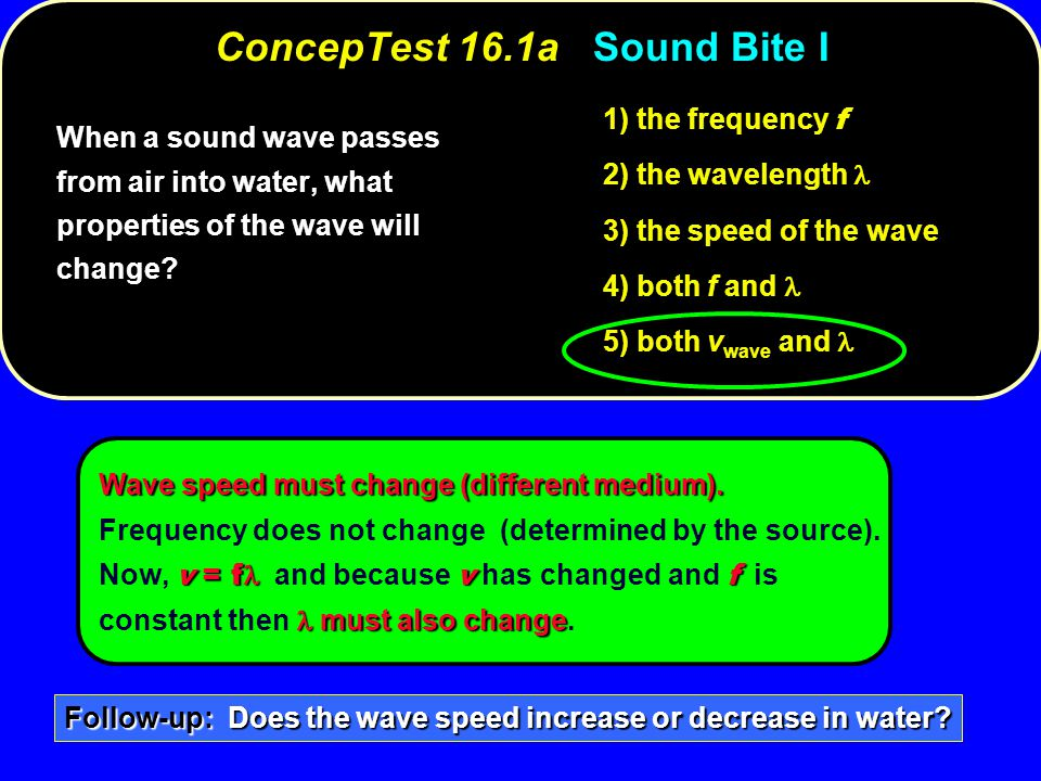 Wave speed must change (different medium). Frequency does not change (determined by the source).