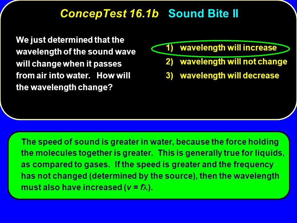 We just determined that the wavelength of the sound wave will change when it passes from air into water.