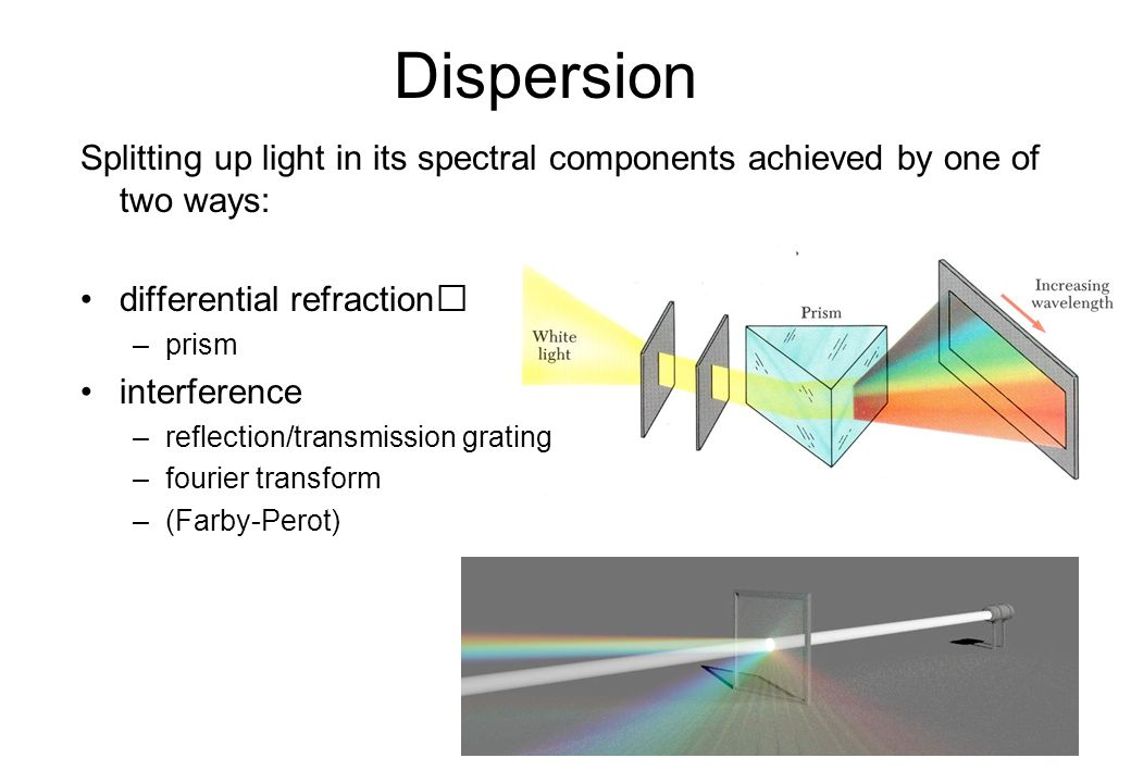 Overlapping orders N=8 m=0m=1m=2m=3 m=4 Going to higher orders means higher spectral resolution.