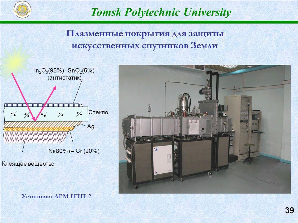Томский политехнический университет Tomsk Polytechnic University 3939 Плазменные покрытия для защиты искусственных спутников Земли Стекло In 2 O 3 (95%) - SnO 2 (5%) (антистатик) Ag Ni(80%) – Cr (20%) Клеящее вещество Установка АРМ НТП-2