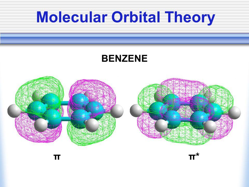BENZENE π π* Molecular Orbital Theory