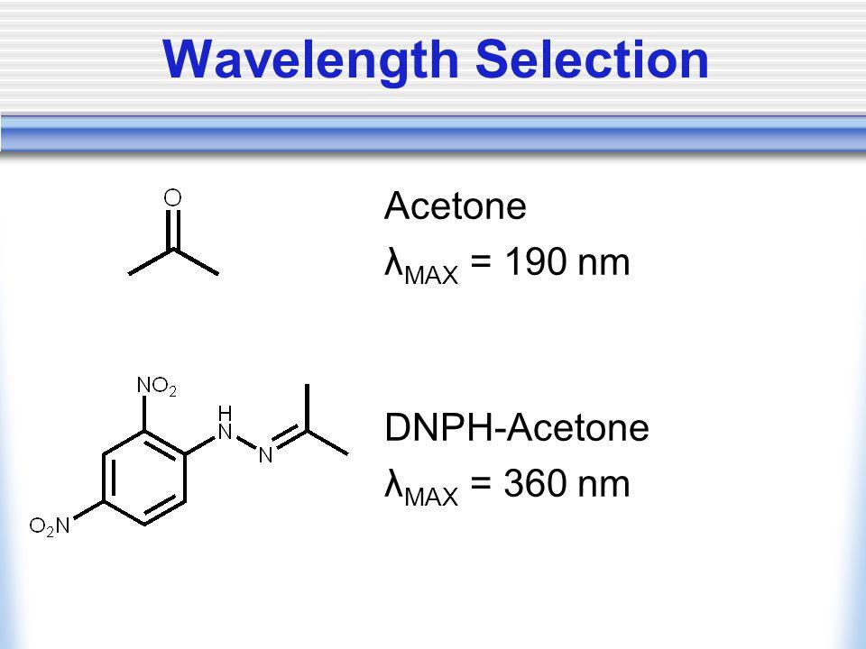 Wavelength Selection Acetone λ MAX = 190 nm DNPH-Acetone λ MAX = 360 nm