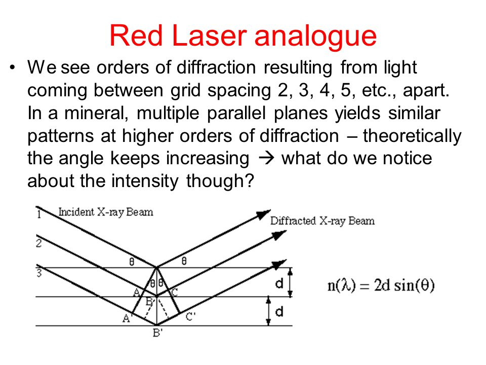 Red Laser analogue We see orders of diffraction resulting from light coming between grid spacing 2, 3, 4, 5, etc., apart. In a mineral, multiple paral