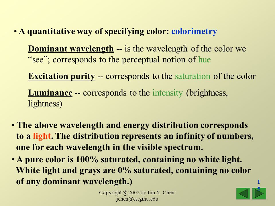 Copyright @ 2002 by Jim X. Chen: jchen@cs.gmu.edu14Psychophysics The above color specifications are subjective: human observers' judgements, the light