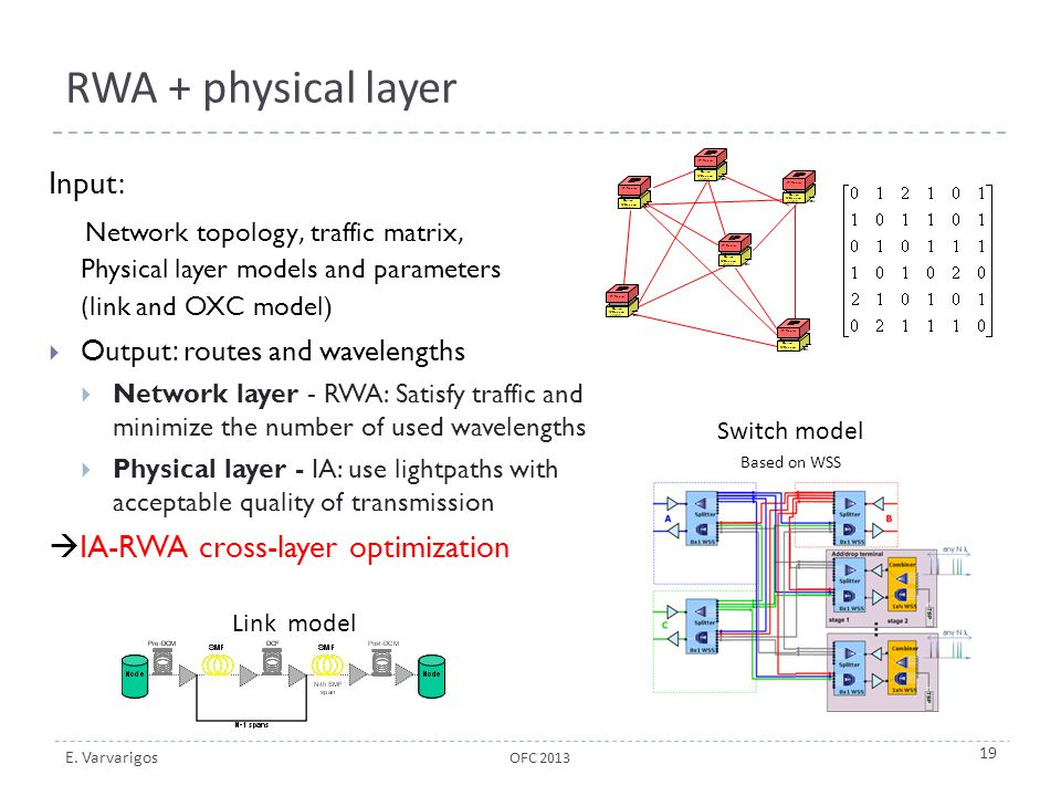 E. Varvarigos RWA + physical layer Input: Network topology, traffic matrix, Physical layer models and parameters (link and OXC model)  Output: routes