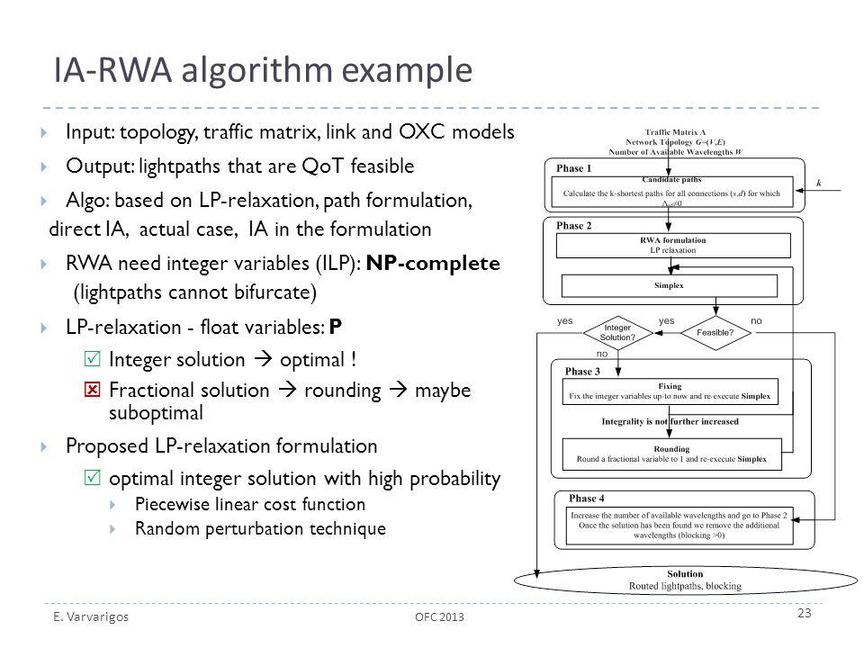 E. Varvarigos IA-RWA algorithm example  Input: topology, traffic matrix, link and OXC models  Output: lightpaths that are QoT feasible  Algo: based
