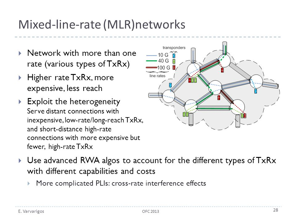 E. Varvarigos Mixed-line-rate (MLR)networks  Use advanced RWA algos to account for the different types of TxRx with different capabilities and costs