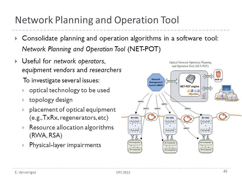 E. Varvarigos Network Planning and Operation Tool  Consolidate planning and operation algorithms in a software tool: Network Planning and Operation T