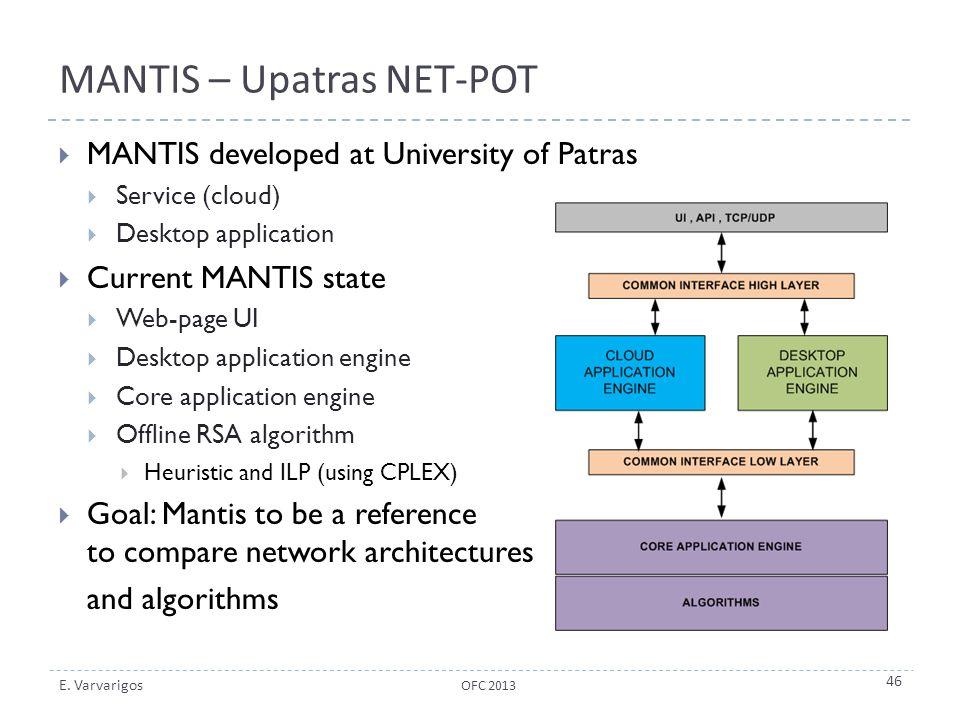 E. Varvarigos MANTIS – Upatras NET-POT  MANTIS developed at University of Patras  Service (cloud)  Desktop application  Current MANTIS state  Web