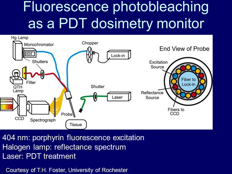 Fluorescence photobleaching as a PDT dosimetry monitor Courtesy of T.H.