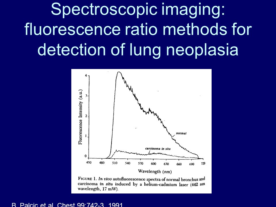Spectroscopic imaging: fluorescence ratio methods for detection of lung neoplasia B.