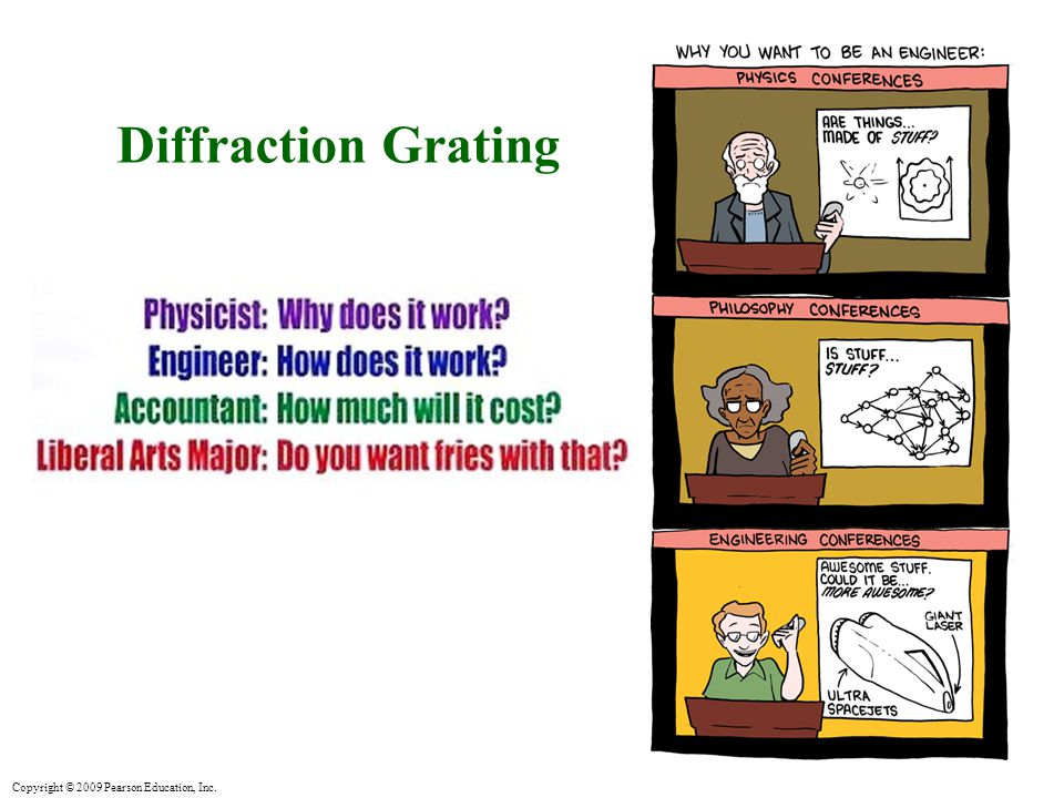 Copyright © 2009 Pearson Education, Inc. Diffraction Grating