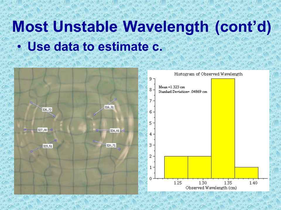 Most Unstable Wavelength (cont'd) Use data to estimate c.