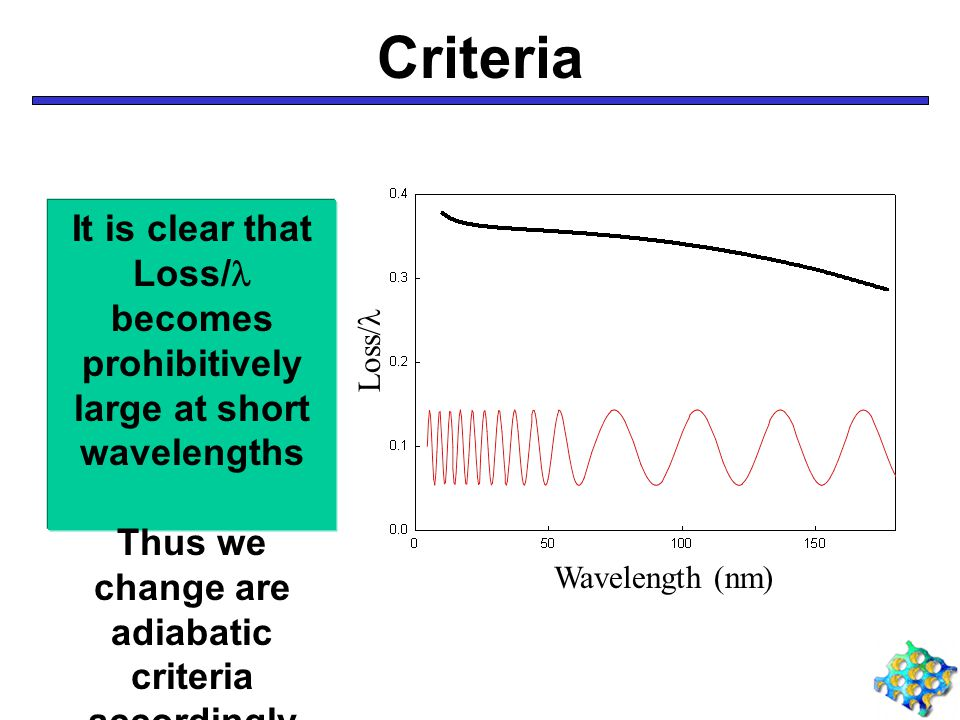 Criteria Loss/ Wavelength (nm) It is clear that Loss/ becomes prohibitively large at short wavelengths Thus we change are adiabatic criteria accordingly  / = constant