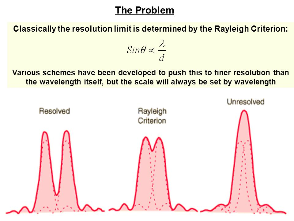 The Problem Classically the resolution limit is determined by the Rayleigh Criterion: Various schemes have been developed to push this to finer resolution than the wavelength itself, but the scale will always be set by wavelength