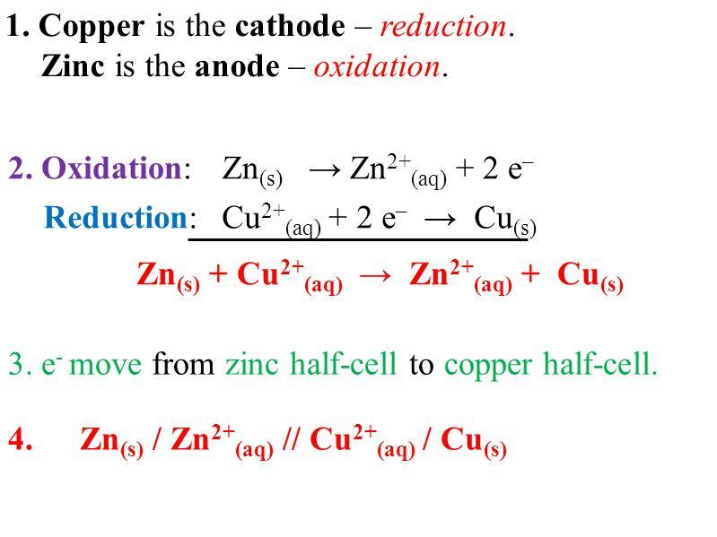 1. Copper is the cathode – reduction. Zinc is the anode – oxidation. 2. Oxidation:Zn (s) → Zn 2+ (aq) + 2 e – Reduction:Cu 2+ (aq) + 2 e – → Cu (s) 3.