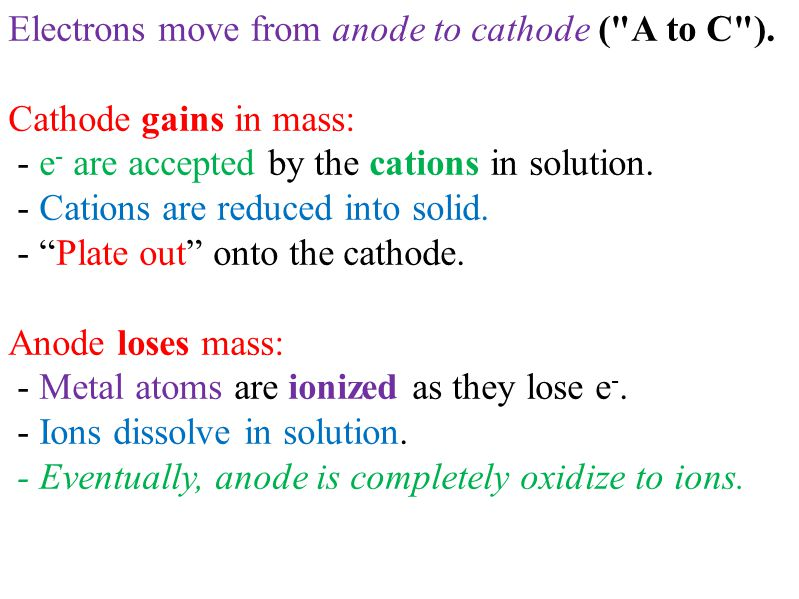 Electrons move from anode to cathode (