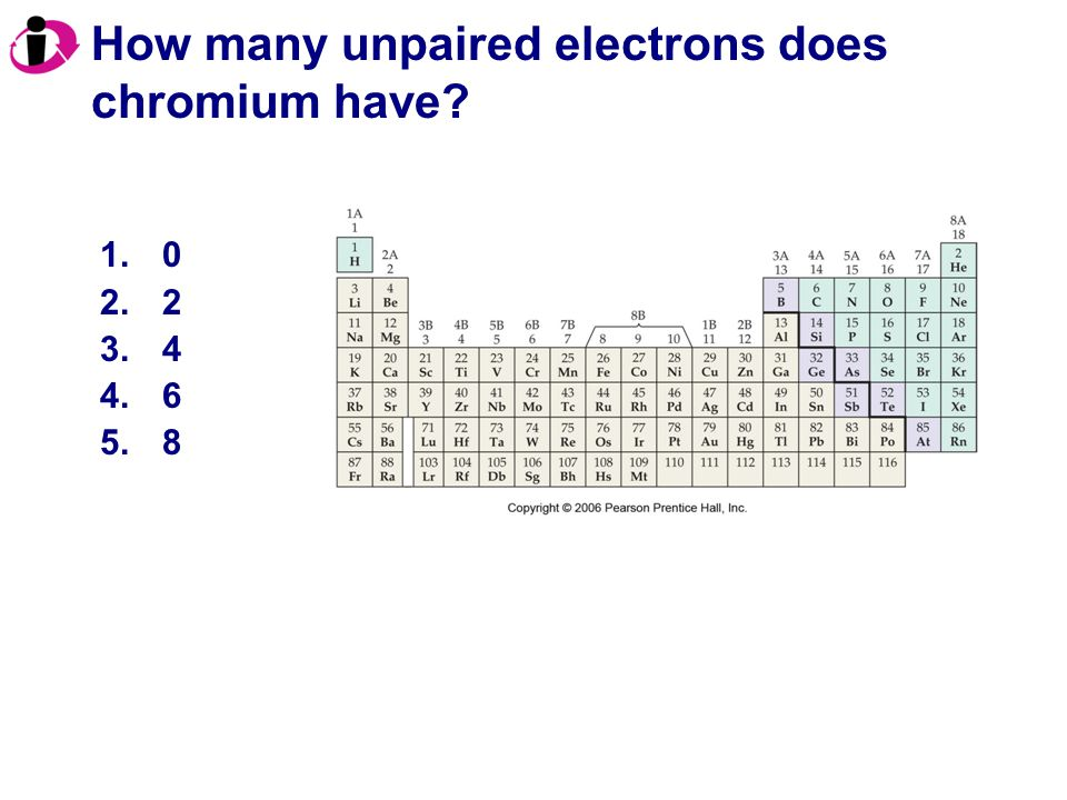 How many unpaired electrons does chromium have? 1.0 2.2 3.4 4.6 5.8