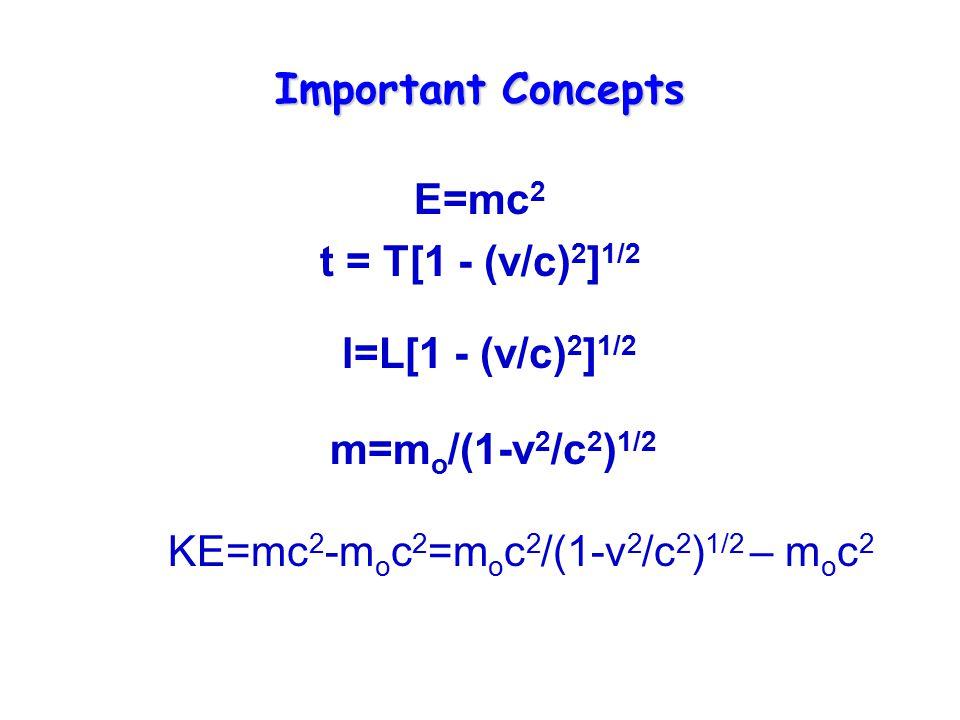 Important Concepts E=mc 2 t = T[1 - (v/c) 2 ] 1/2 l=L[1 - (v/c) 2 ] 1/2 m=m o /(1-v 2 /c 2 ) 1/2 KE=mc 2 -m o c 2 =m o c 2 /(1-v 2 /c 2 ) 1/2 – m o c 2