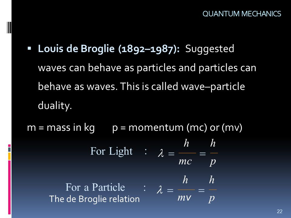  Louis de Broglie (1892–1987): Suggested waves can behave as particles and particles can behave as waves.