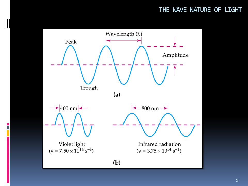 24 QUANTUM MECHANICS EXAMPLE 7.5 : cont… B) WHAT IS THE (in pm) ASSOCIATED WITH AN ELECTRON WHOSE MASS IS 9.11 x 10 -31 kg TRAVELING AT A SPEED OF 4.19 X 10 6 m/s .
