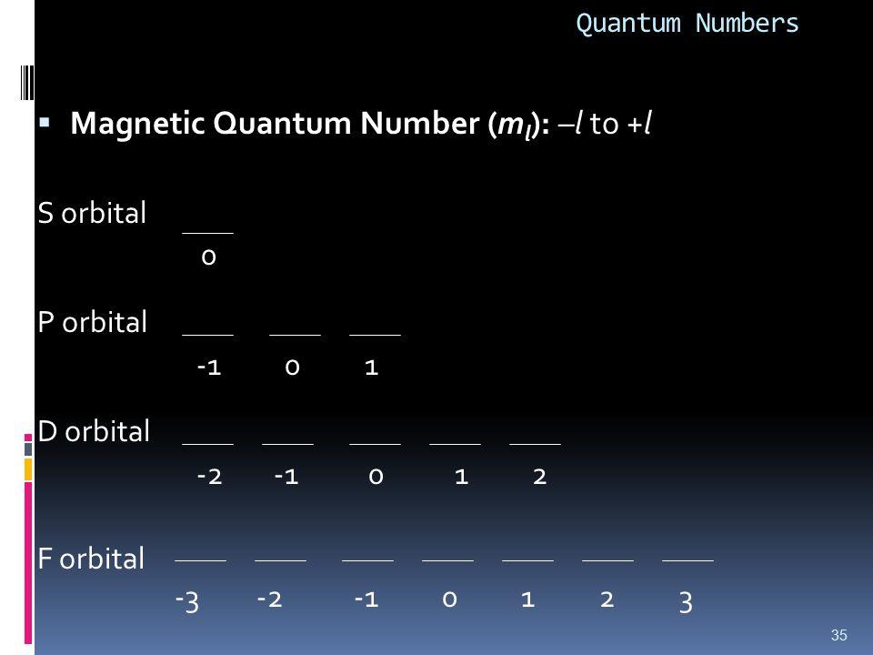 Quantum Numbers  Magnetic Quantum Number (m l ): –l to +l S orbital 0 P orbital -1 0 1 D orbital -2 -1 0 1 2 F orbital -3 -2 -1 0 1 2 3 35