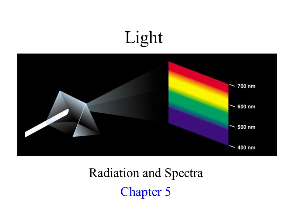 Light Radiation and Spectra Chapter 5