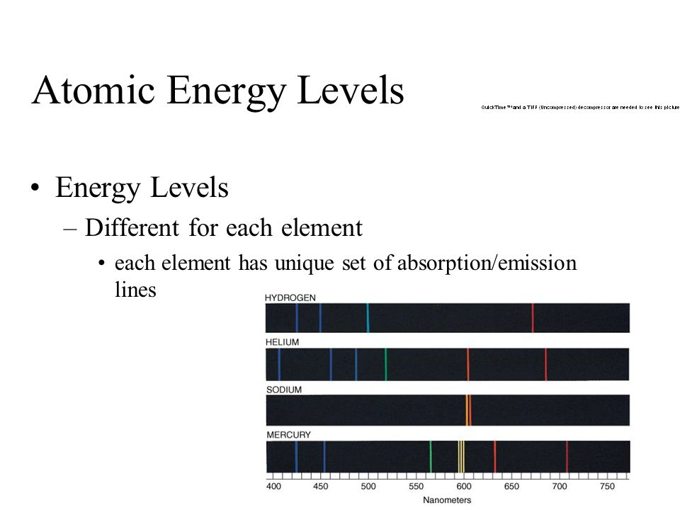 Atomic Energy Levels Energy Levels –Different for each element each element has unique set of absorption/emission lines