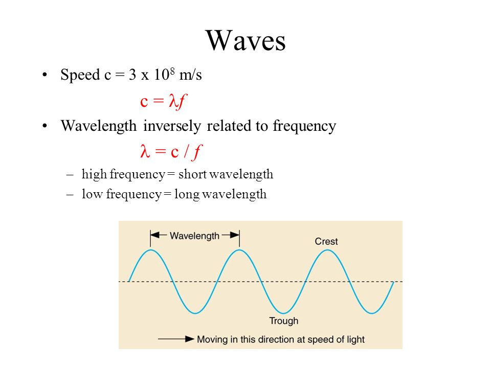 Waves Speed c = 3 x 10 8 m/s c = f Wavelength inversely related to frequency = c / f –high frequency = short wavelength –low frequency = long waveleng