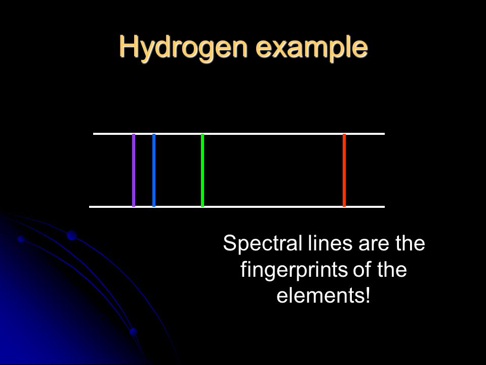 Hydrogen example Spectral lines are the fingerprints of the elements!