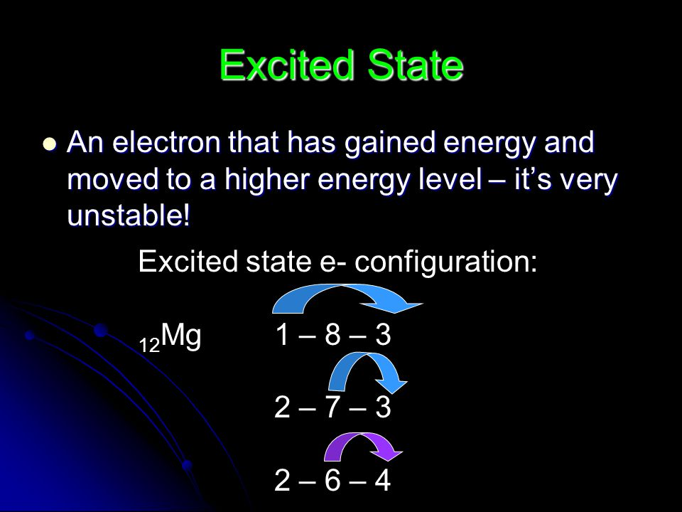 Excited State An electron that has gained energy and moved to a higher energy level – it's very unstable.