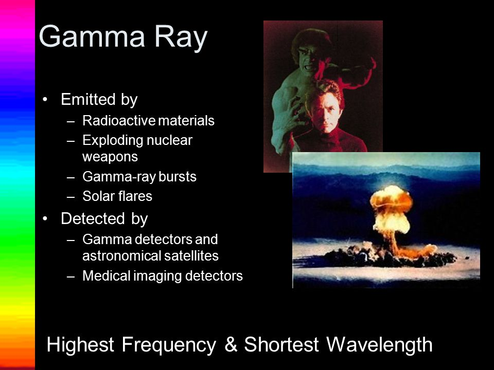 X-ray Emitted by –Astronomical objects –X-ray machines –CAT scan machines –Older televisions –Radioactive minerals –Airport luggage scanners Detected by –Space based X-ray detectors –X-ray film