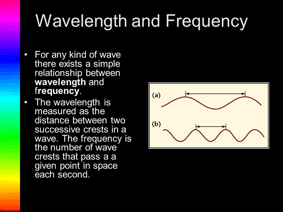 Wavelength-Difference between a point on one wave and the same point on the next cycle of the wave Unit-Meters –More commonly in nanometers (1 nm = 10 -9 meters) Frequency-The number of wave cycles passing a point at a given time.