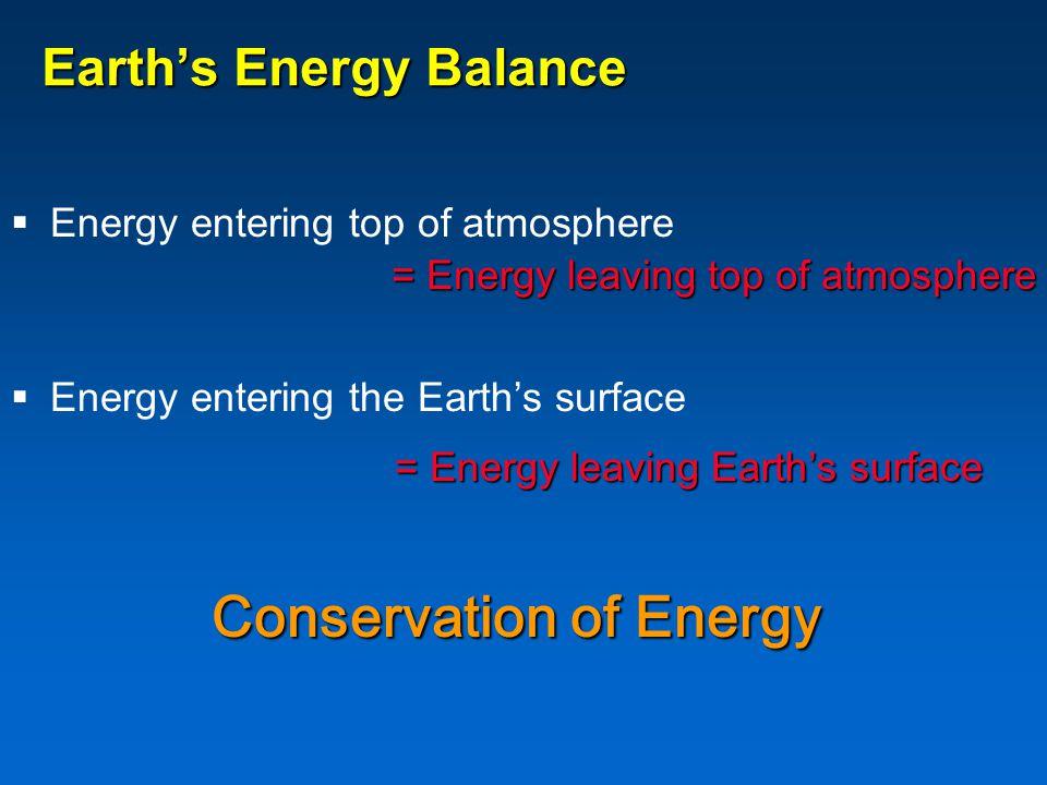 Earth's Energy Balance  Energy entering top of atmosphere  Energy entering the Earth's surface = Energy leaving top of atmosphere = Energy leaving E