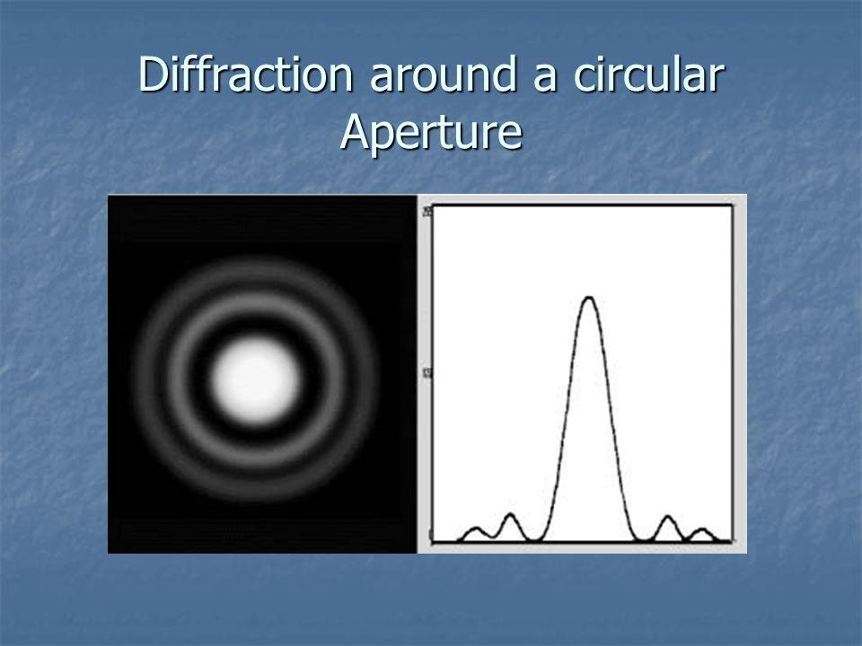 Diffraction around a circular Aperture