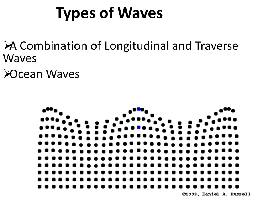 Types of Waves  A Combination of Longitudinal and Traverse Waves  Ocean Waves