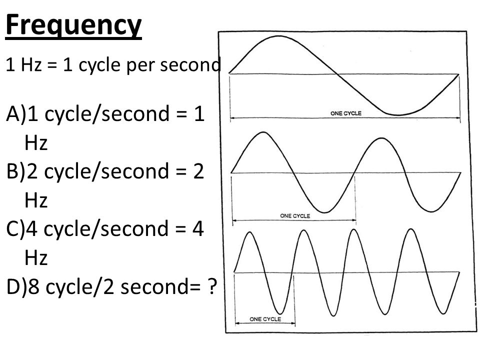 Frequency 1 Hz = 1 cycle per second A)1 cycle/second = 1 Hz B)2 cycle/second = 2 Hz C)4 cycle/second = 4 Hz D)8 cycle/2 second=
