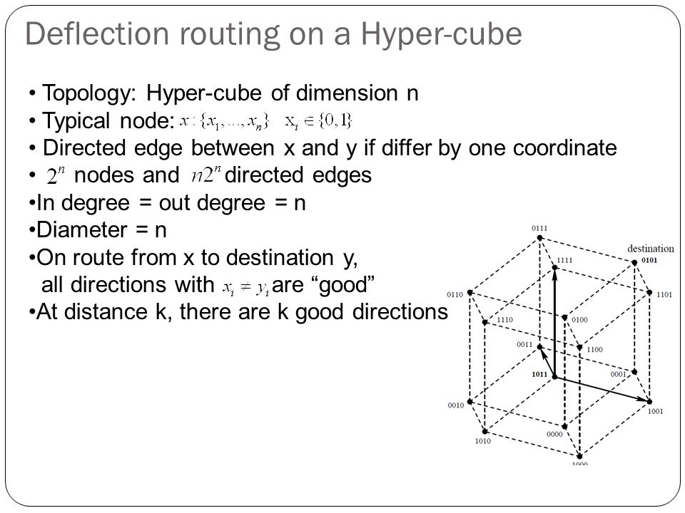 Deflection routing on a Hyper-cube Topology: Hyper-cube of dimension n Typical node: Directed edge between x and y if differ by one coordinate nodes and directed edges In degree = out degree = n Diameter = n On route from x to destination y, all directions with are good At distance k, there are k good directions