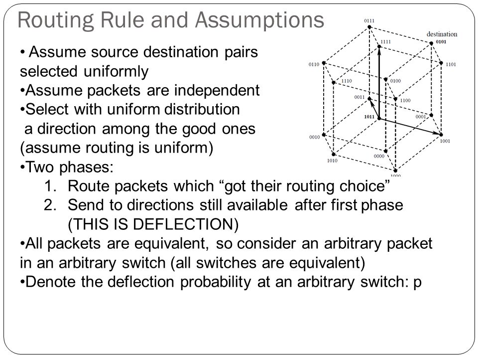 Assume source destination pairs selected uniformly Assume packets are independent Select with uniform distribution a direction among the good ones (assume routing is uniform) Two phases: 1.Route packets which got their routing choice 2.Send to directions still available after first phase (THIS IS DEFLECTION) All packets are equivalent, so consider an arbitrary packet in an arbitrary switch (all switches are equivalent) Denote the deflection probability at an arbitrary switch: p Routing Rule and Assumptions