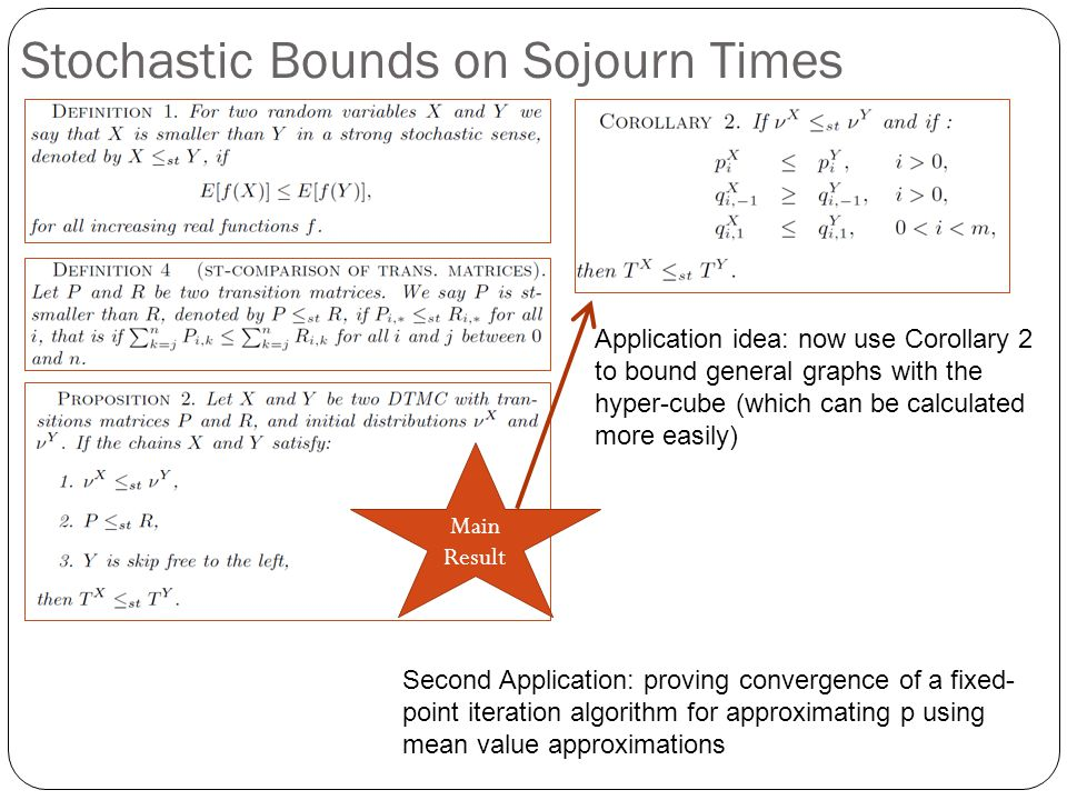 Stochastic Bounds on Sojourn Times Application idea: now use Corollary 2 to bound general graphs with the hyper-cube (which can be calculated more easily) Main Result Second Application: proving convergence of a fixed- point iteration algorithm for approximating p using mean value approximations