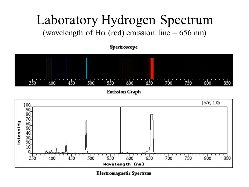 Laboratory Hydrogen Spectrum (wavelength of H  (red) emission line = 656 nm)