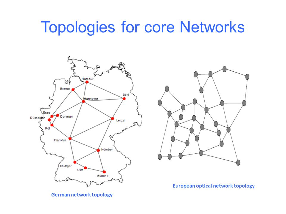 Topologies for core Networks European optical network topology 14 nodes, 21 bidirectional links German network topology