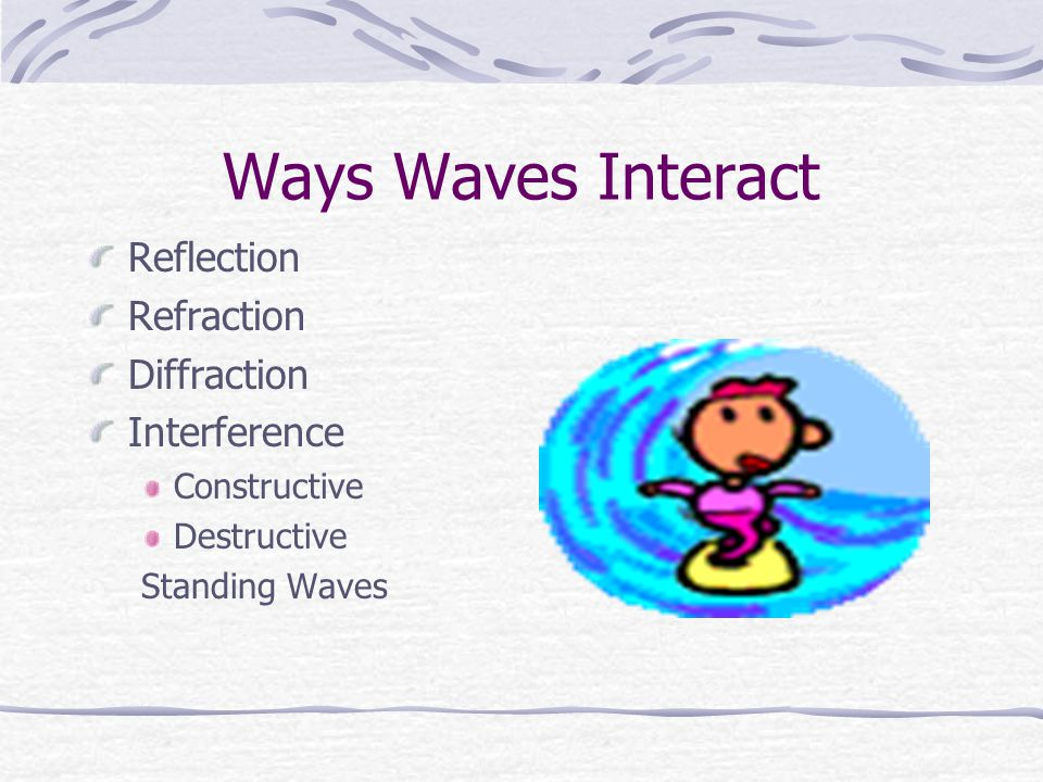 Ways Waves Interact Reflection Refraction Diffraction Interference Constructive Destructive Standing Waves