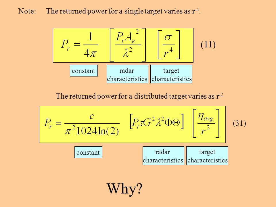 Note: The returned power for a single target varies as r -4.