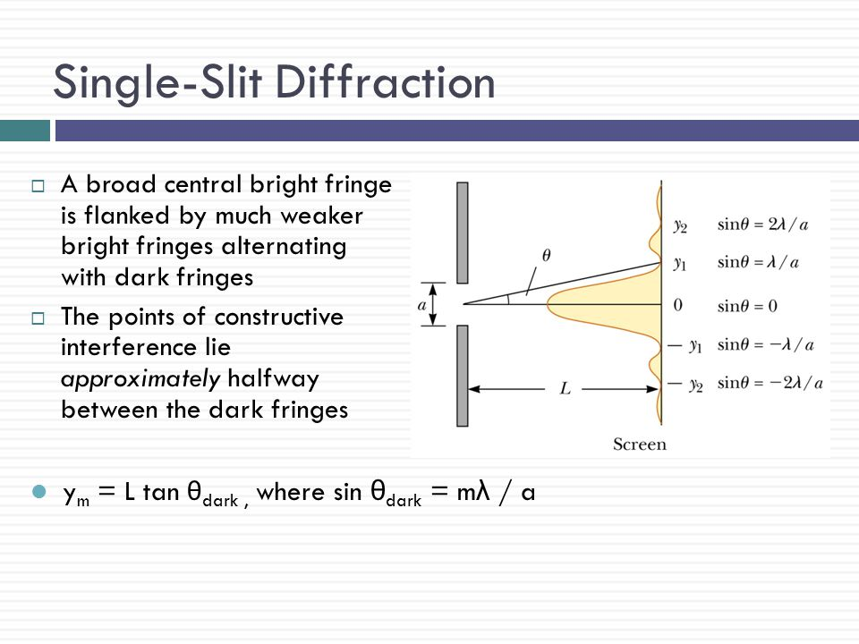 Single-Slit Diffraction  If the path difference δ is exactly a half wavelength, the two waves cancel each other and destructive interference results