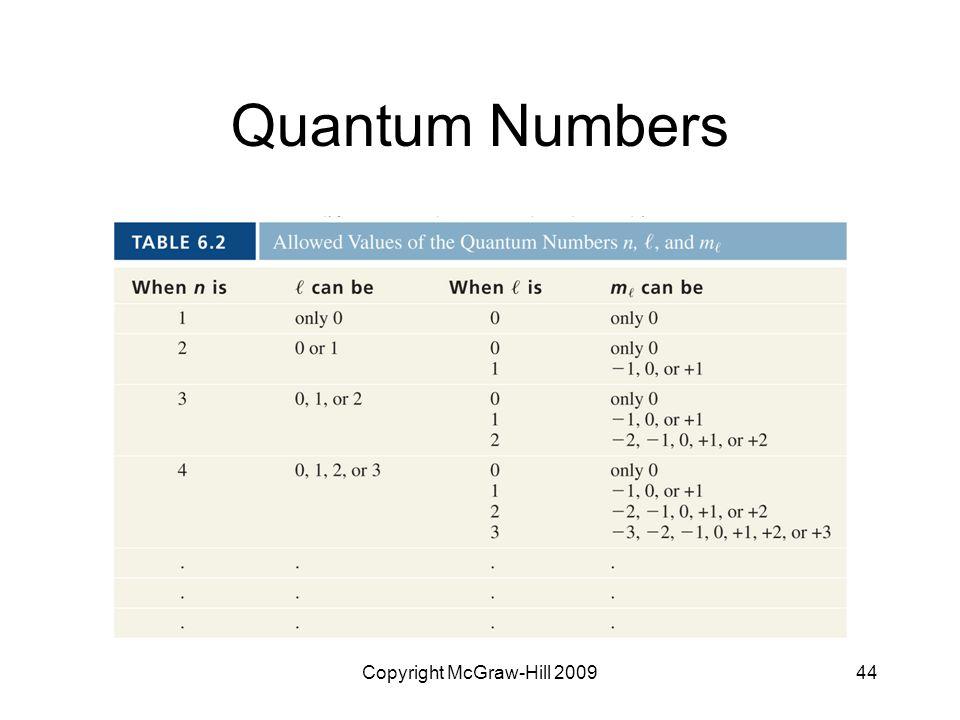 Copyright McGraw-Hill 200944 Quantum Numbers