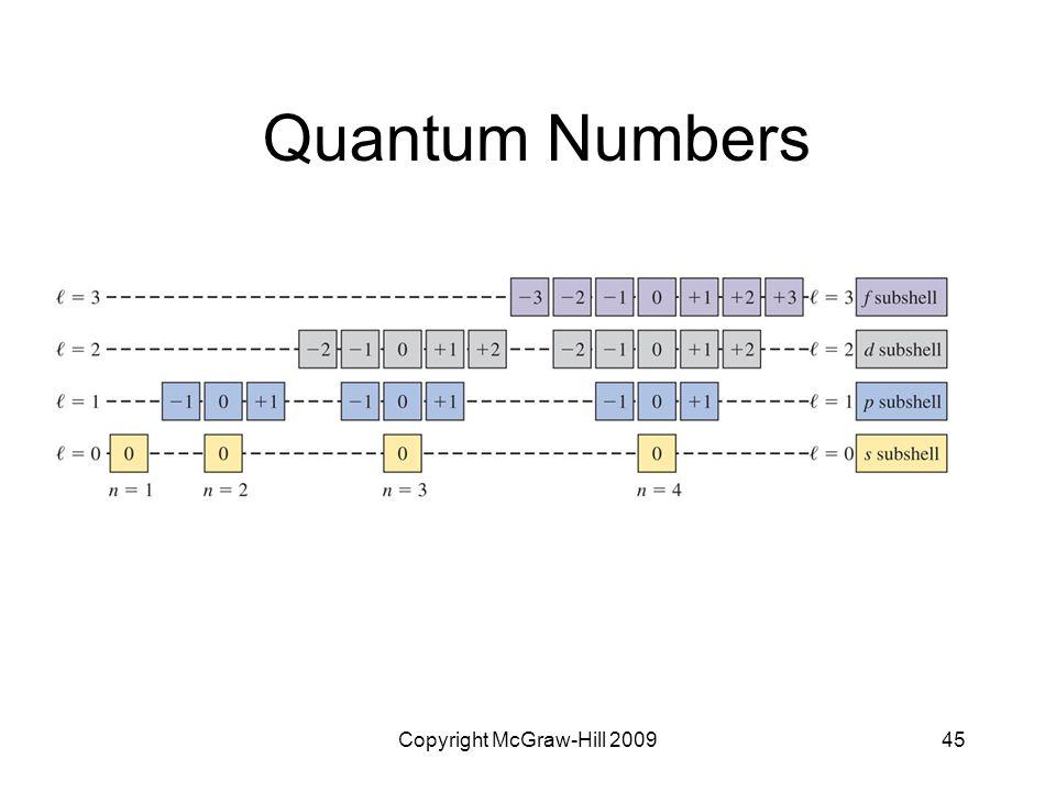 Copyright McGraw-Hill 200945 Quantum Numbers