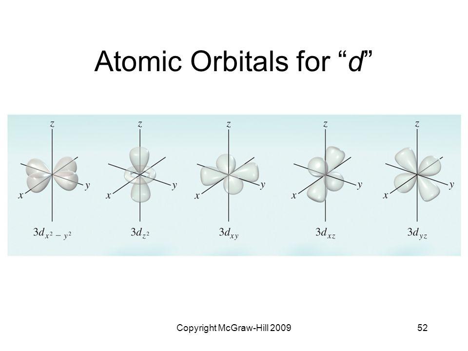 "Copyright McGraw-Hill 200952 Atomic Orbitals for ""d"""