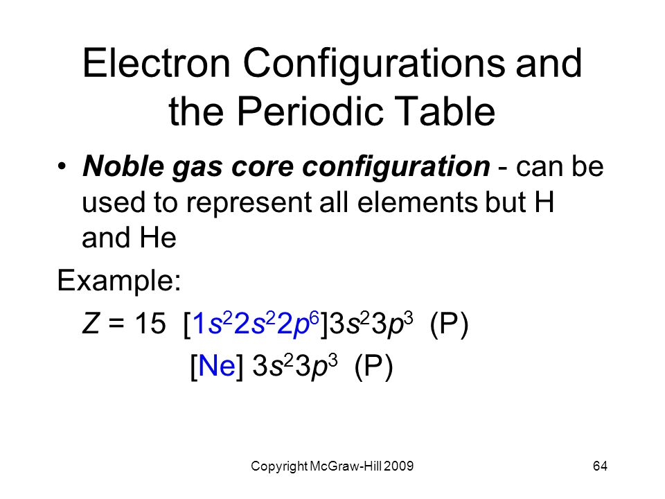 Copyright McGraw-Hill 200964 Electron Configurations and the Periodic Table Noble gas core configuration - can be used to represent all elements but H