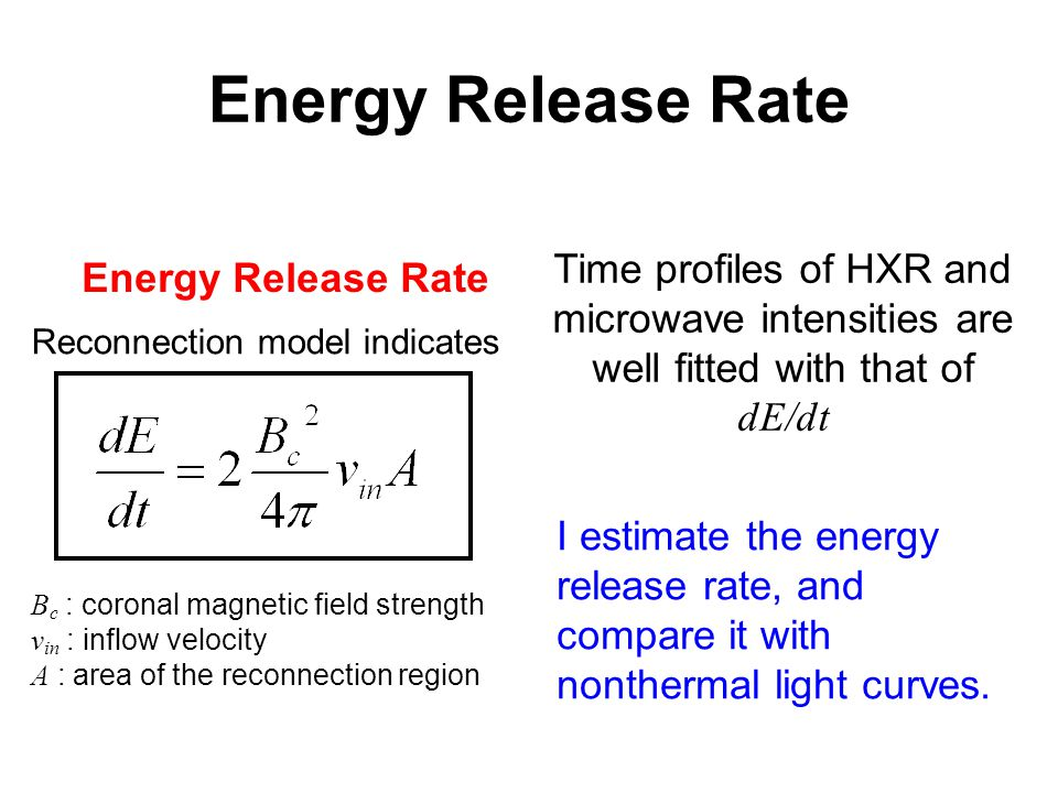 Energy Release Rate Time profiles of HXR and microwave intensities are well fitted with that of dE/dt Reconnection model indicates B c : coronal magnetic field strength v in : inflow velocity A : area of the reconnection region I estimate the energy release rate, and compare it with nonthermal light curves.